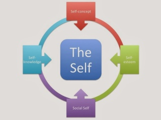 Honing Your Personal Development Skills